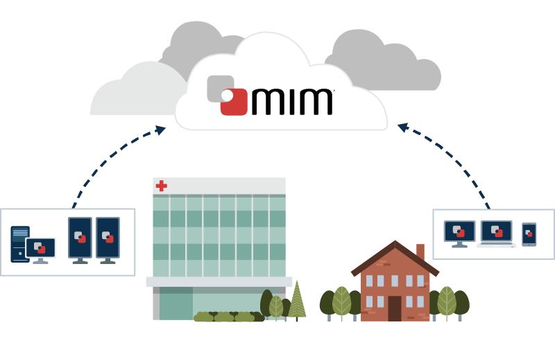 MIM Zero Footprint™. Full-Access to MIM. Anywhere.